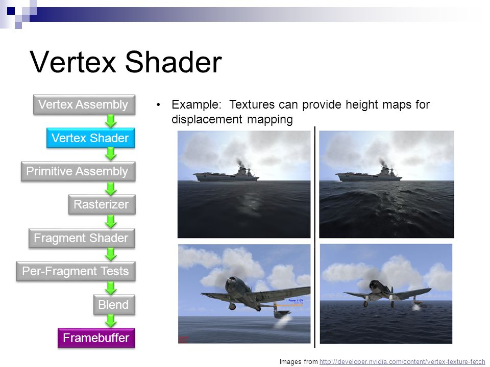 Vertex Shader Vertex Assembly