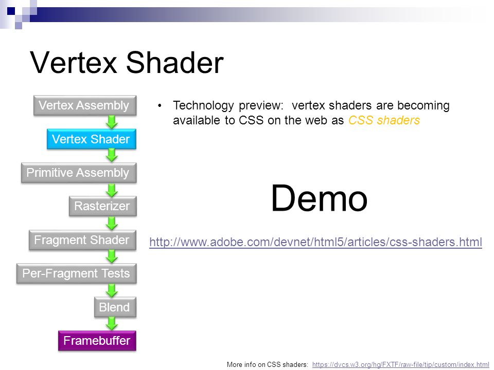 Demo Vertex Shader Vertex Assembly