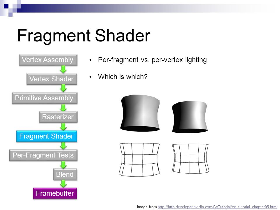 Fragment Shader Vertex Assembly Per-fragment vs. per-vertex lighting