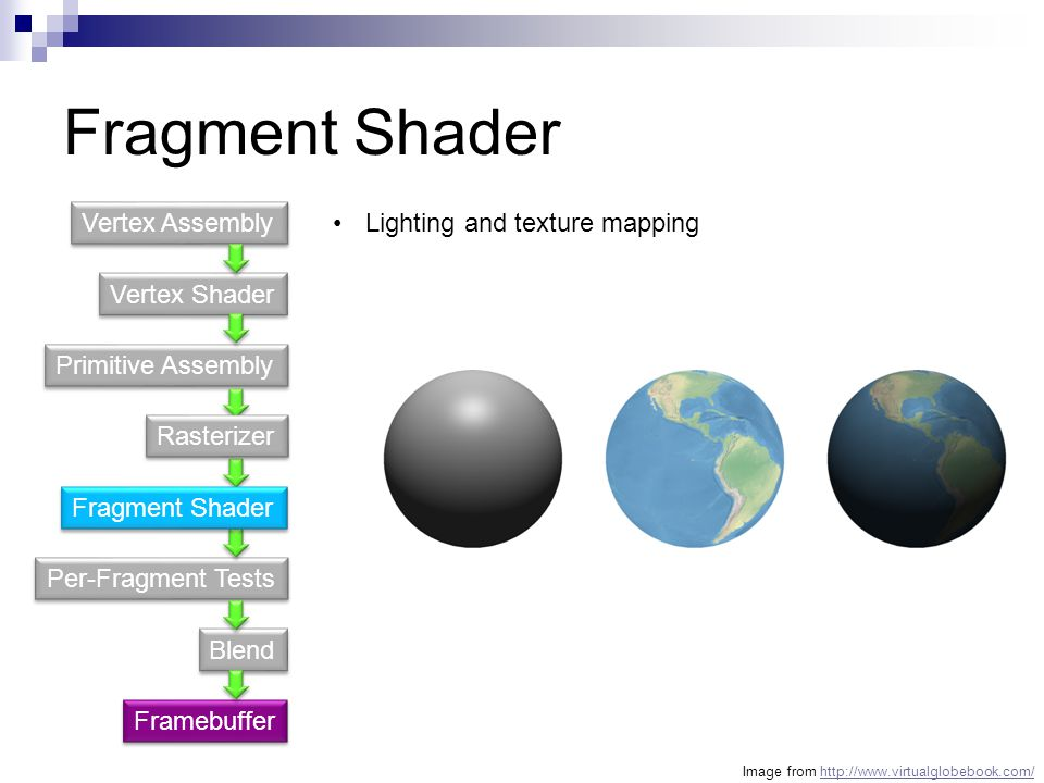 Fragment Shader Vertex Assembly Lighting and texture mapping