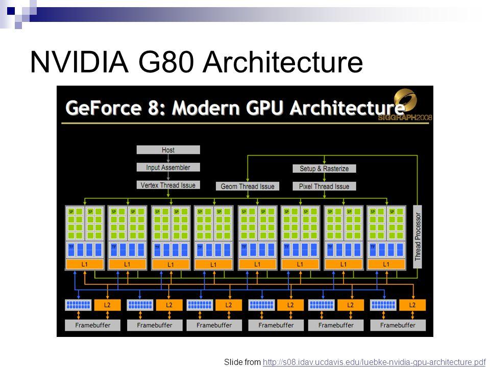 NVIDIA G80 Architecture Slide from http://s08.idav.ucdavis.edu/luebke-nvidia-gpu-architecture.pdf
