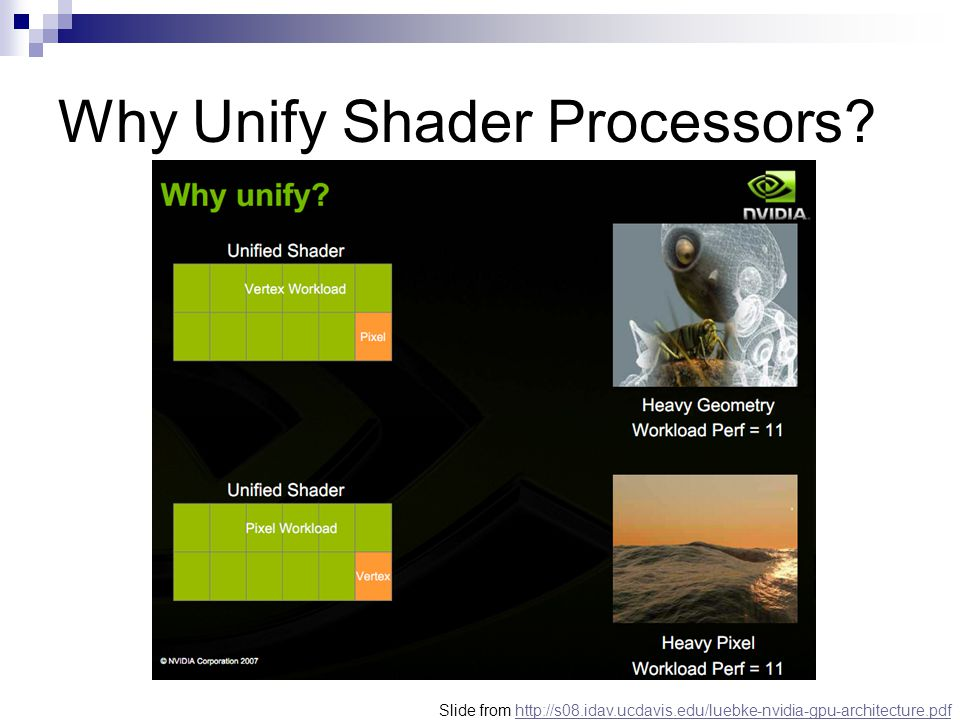 Why Unify Shader Processors