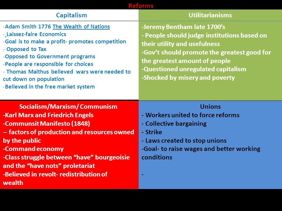 Socialism/Marxism/ Communismi