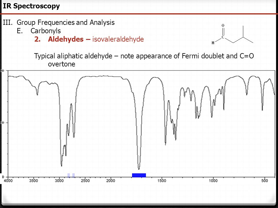 IR Spectroscopy Group Frequencies and Analysis. Carbonyls. Aldehydes – isovaleraldehyde.
