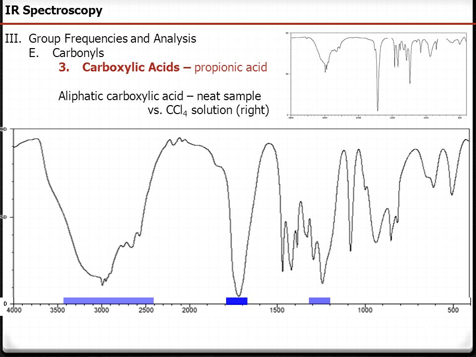 IR Spectroscopy Group Frequencies and Analysis. Carbonyls. Carboxylic Acids – propionic acid. Aliphatic carboxylic acid – neat sample.