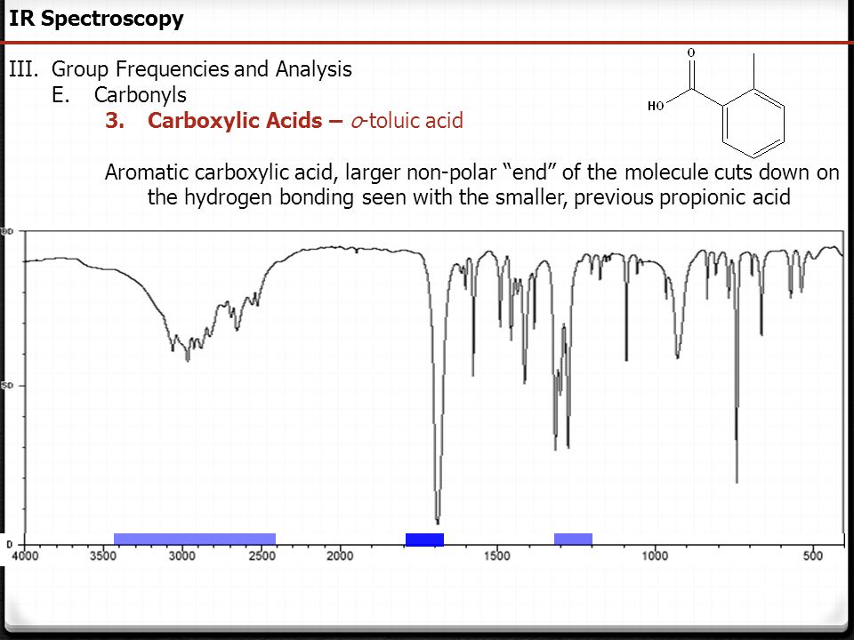 IR Spectroscopy Group Frequencies and Analysis. Carbonyls. Carboxylic Acids – o-toluic acid.