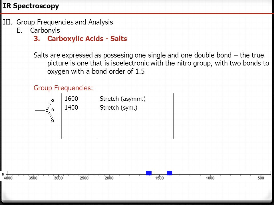Group Frequencies and Analysis Carbonyls Carboxylic Acids - Salts