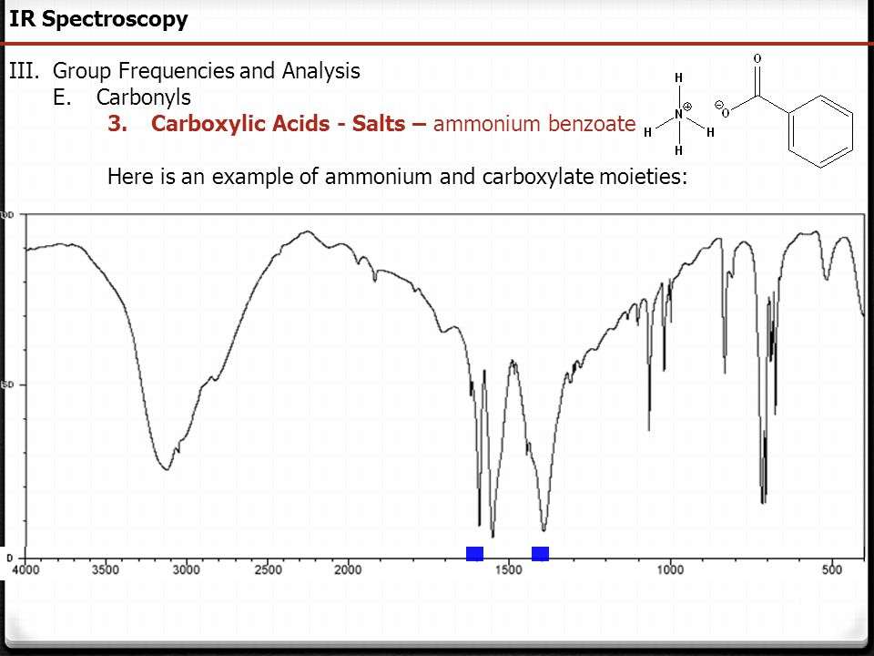 IR Spectroscopy Group Frequencies and Analysis. Carbonyls. Carboxylic Acids - Salts – ammonium benzoate.