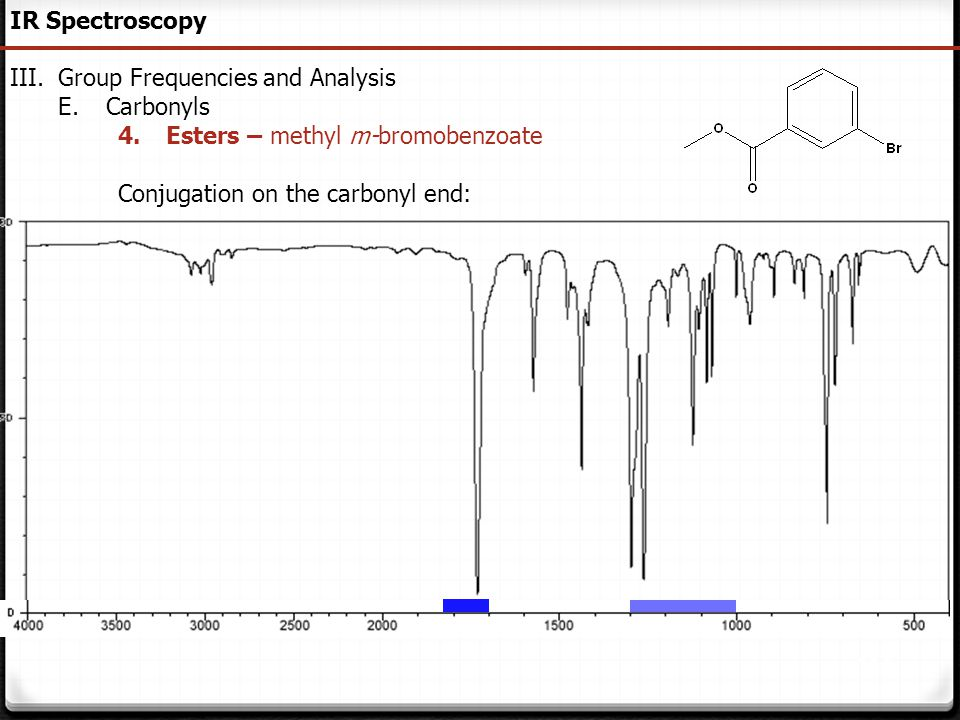 IR Spectroscopy Group Frequencies and Analysis. Carbonyls.