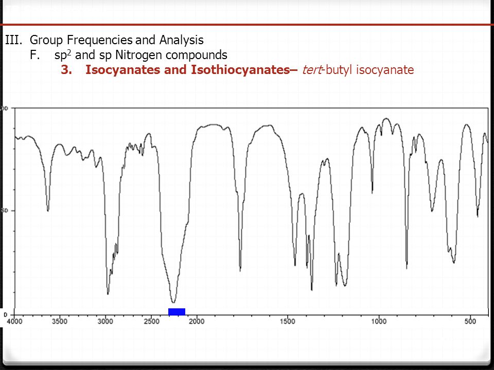 IR Spectroscopy Group Frequencies and Analysis. sp2 and sp Nitrogen compounds.