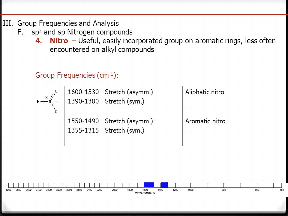 Group Frequencies and Analysis sp2 and sp Nitrogen compounds