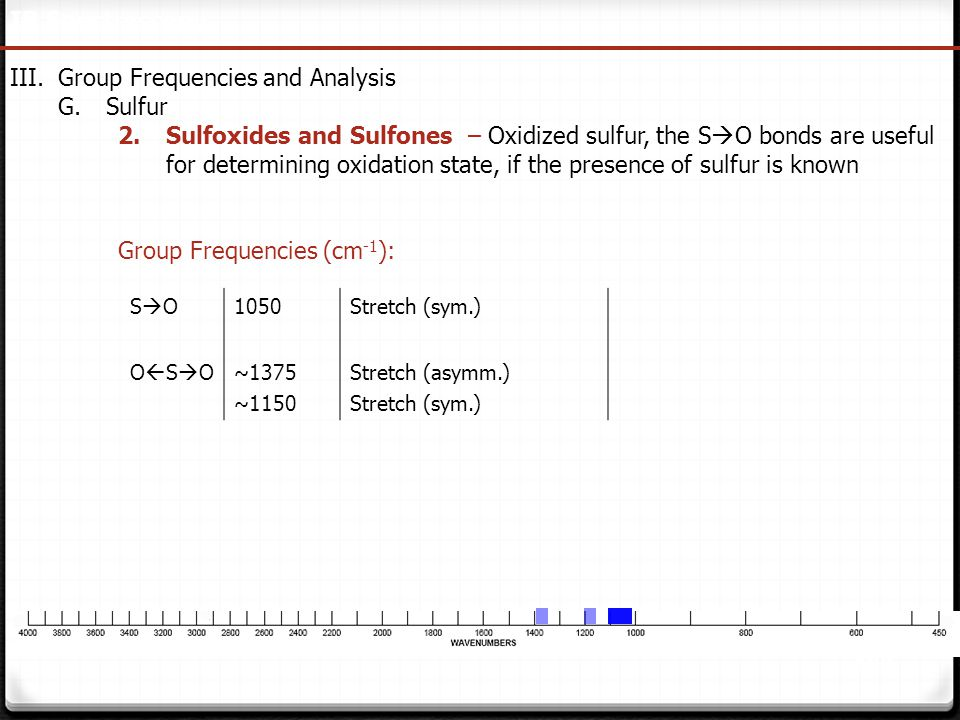 Group Frequencies and Analysis Sulfur