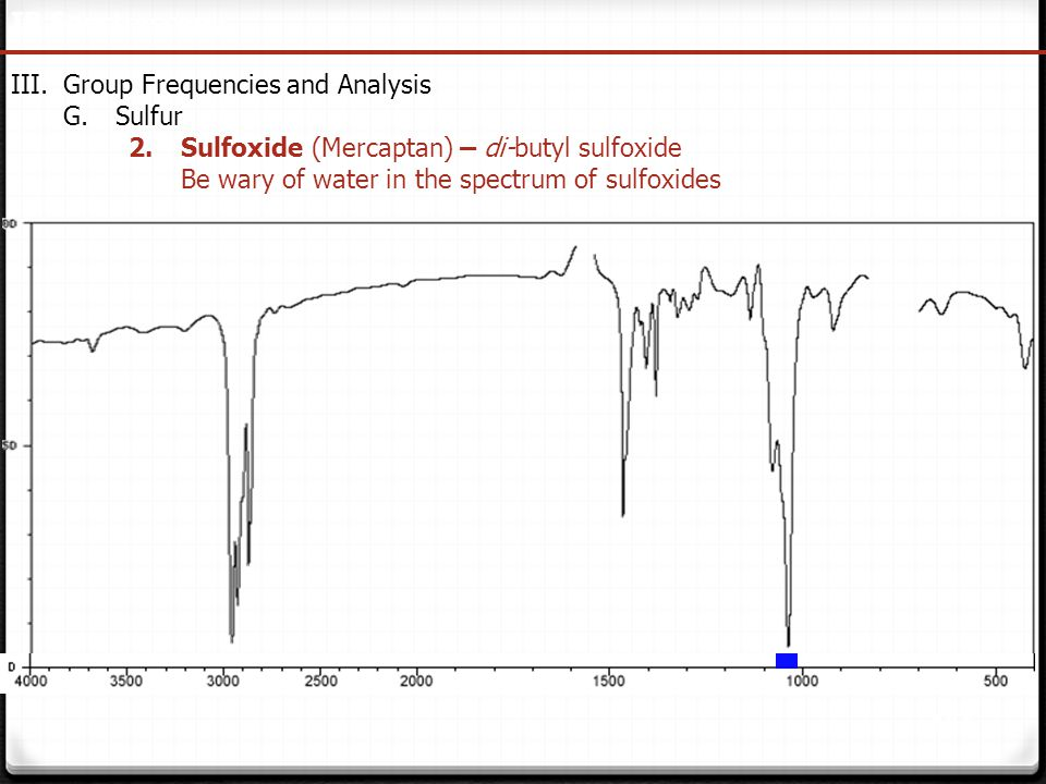IR Spectroscopy Group Frequencies and Analysis. Sulfur. Sulfoxide (Mercaptan) – di-butyl sulfoxide.