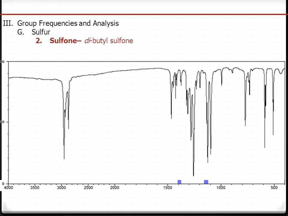 IR Spectroscopy Group Frequencies and Analysis Sulfur Sulfone– di-butyl sulfone