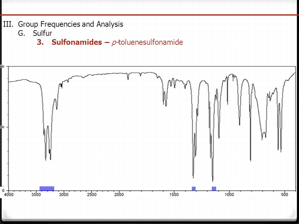 IR Spectroscopy Group Frequencies and Analysis Sulfur Sulfonamides – p-toluenesulfonamide