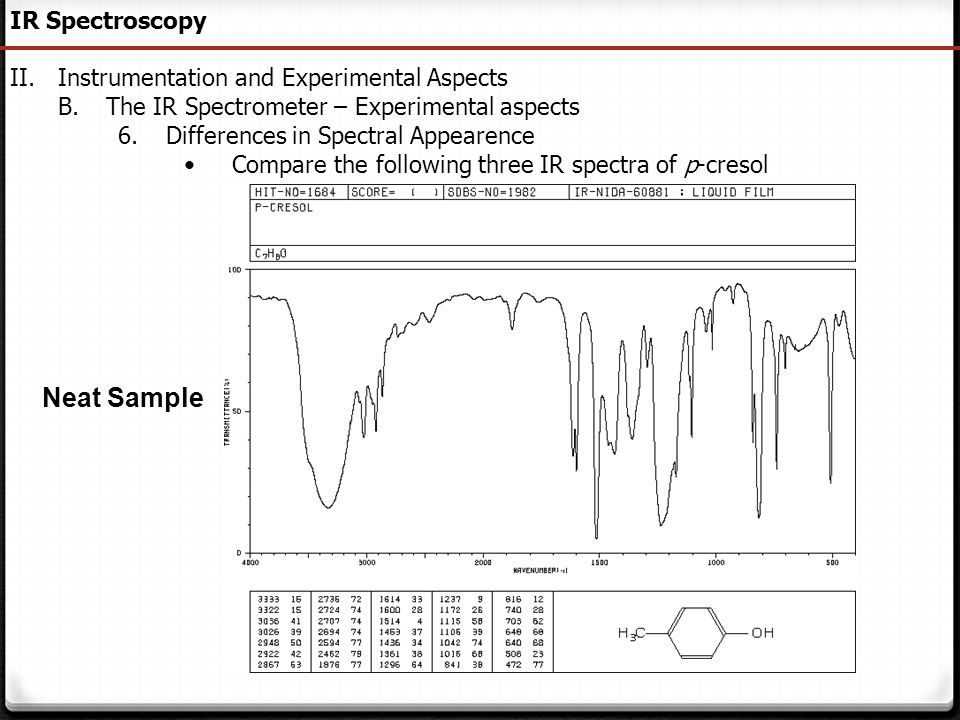 Neat Sample IR Spectroscopy Instrumentation and Experimental Aspects