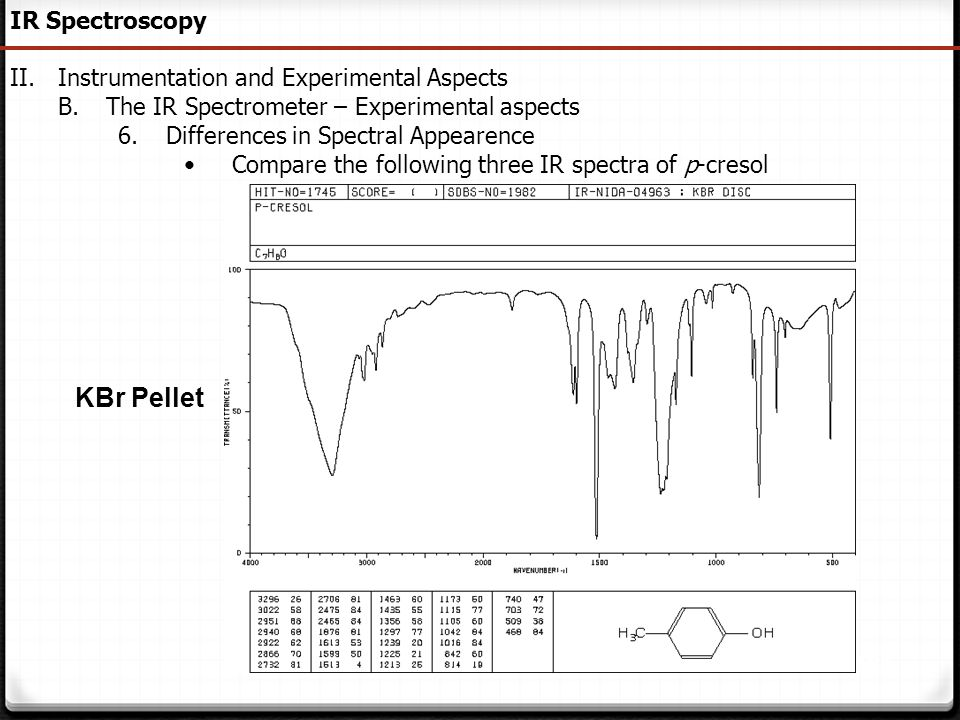 KBr Pellet IR Spectroscopy Instrumentation and Experimental Aspects