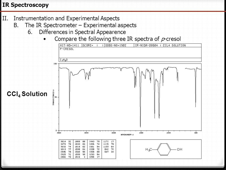 CCl4 Solution IR Spectroscopy Instrumentation and Experimental Aspects