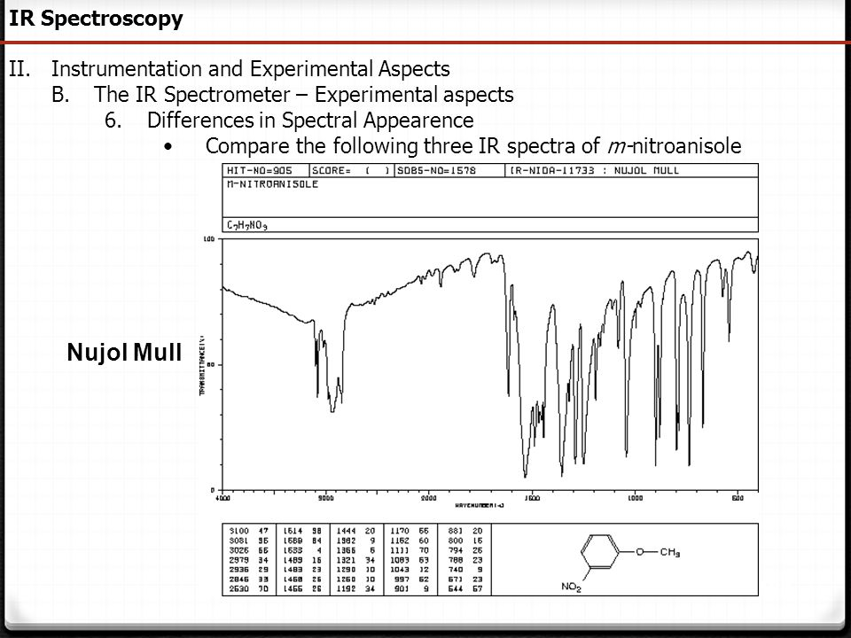 Nujol Mull IR Spectroscopy Instrumentation and Experimental Aspects
