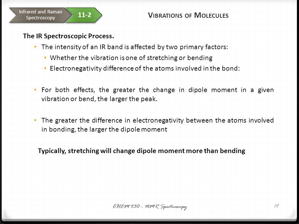 Vibrations of Molecules
