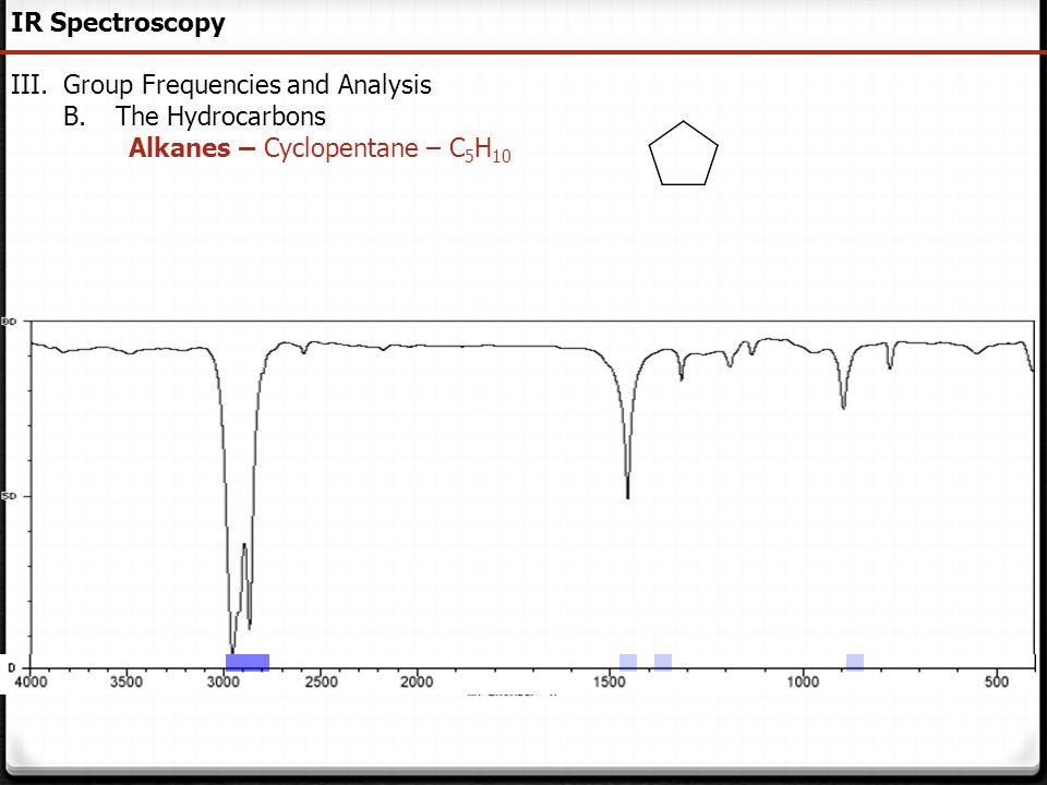 IR Spectroscopy Group Frequencies and Analysis The Hydrocarbons Alkanes – Cyclopentane – C5H10