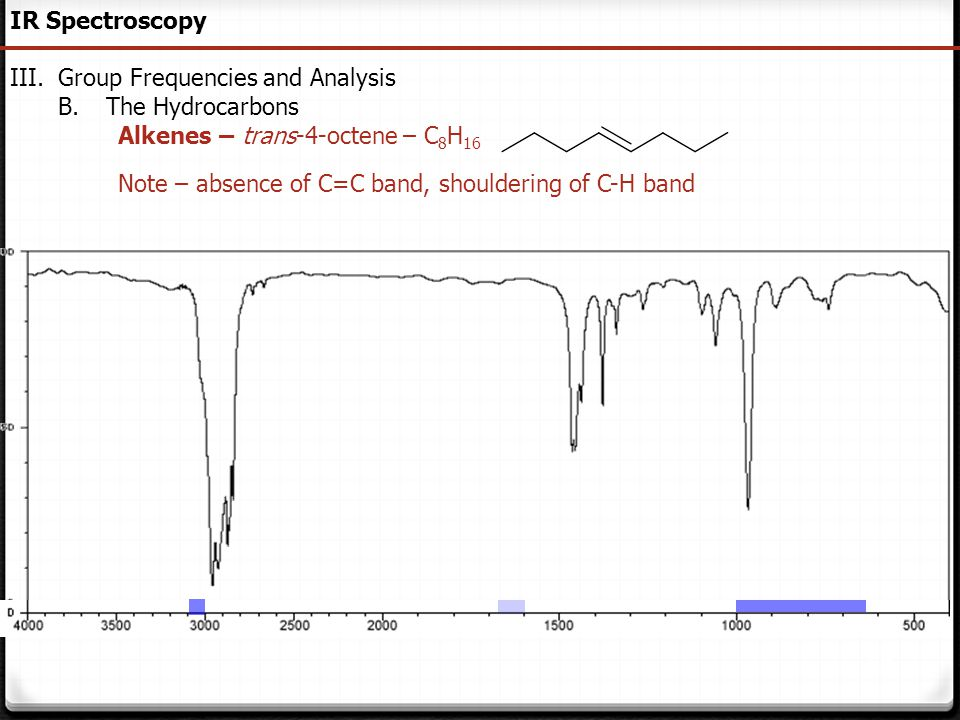 IR Spectroscopy Group Frequencies and Analysis. The Hydrocarbons. Alkenes – trans-4-octene – C8H16.