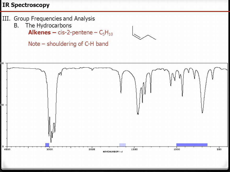 IR Spectroscopy Group Frequencies and Analysis. The Hydrocarbons. Alkenes – cis-2-pentene – C5H10.