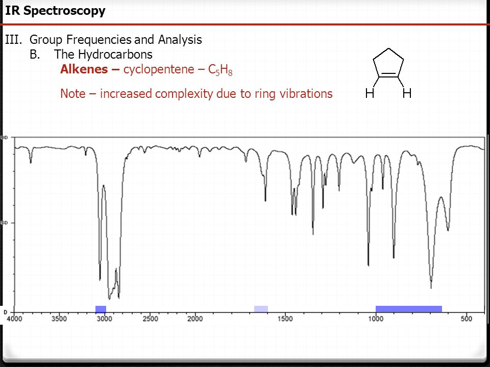 IR Spectroscopy Group Frequencies and Analysis. The Hydrocarbons. Alkenes – cyclopentene – C5H8.