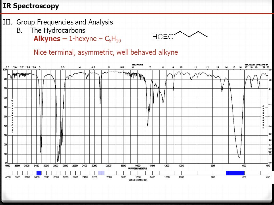 IR Spectroscopy Group Frequencies and Analysis. The Hydrocarbons.
