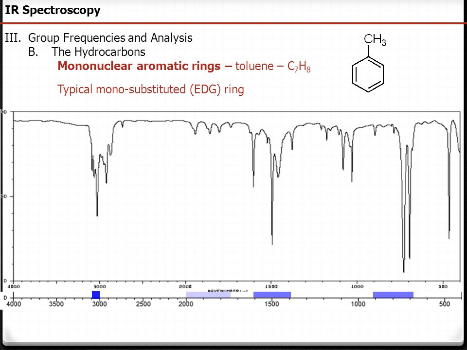 IR Spectroscopy Group Frequencies and Analysis. The Hydrocarbons. Mononuclear aromatic rings – toluene – C7H8.