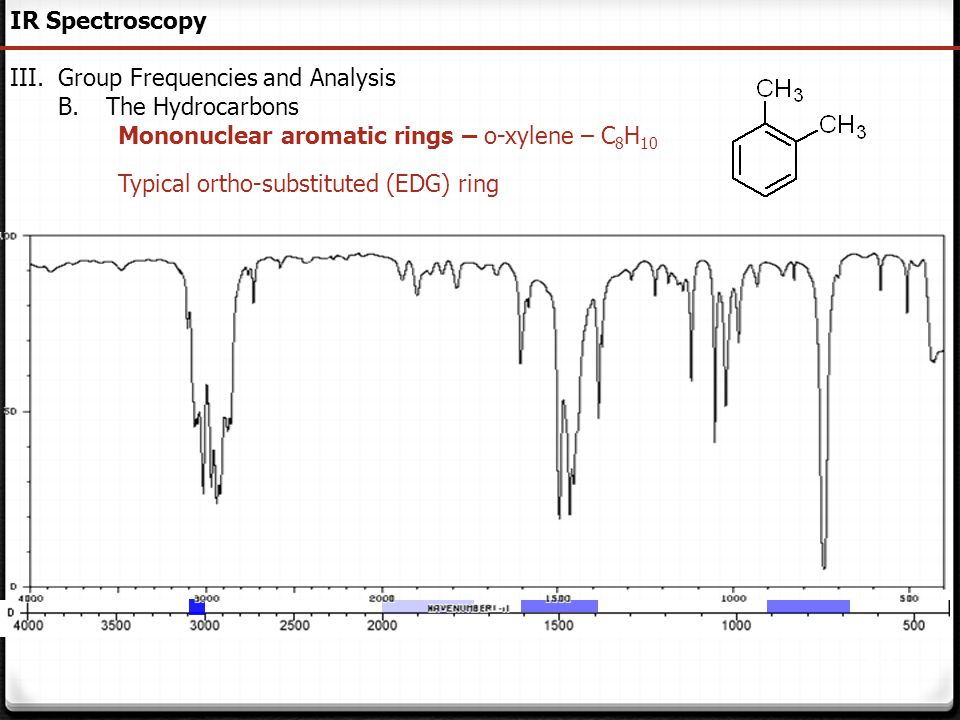IR Spectroscopy Group Frequencies and Analysis. The Hydrocarbons. Mononuclear aromatic rings – o-xylene – C8H10.