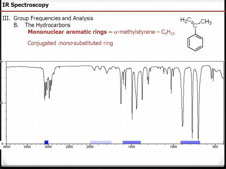 IR Spectroscopy Group Frequencies and Analysis. The Hydrocarbons. Mononuclear aromatic rings – a-methylstyrene – C9H10.