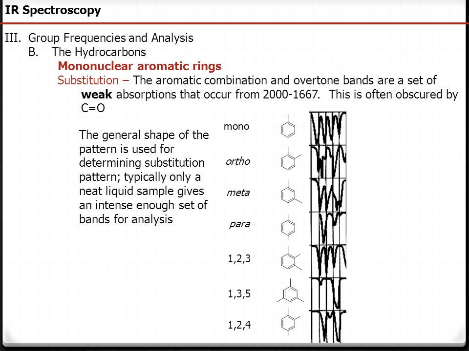 Group Frequencies and Analysis The Hydrocarbons