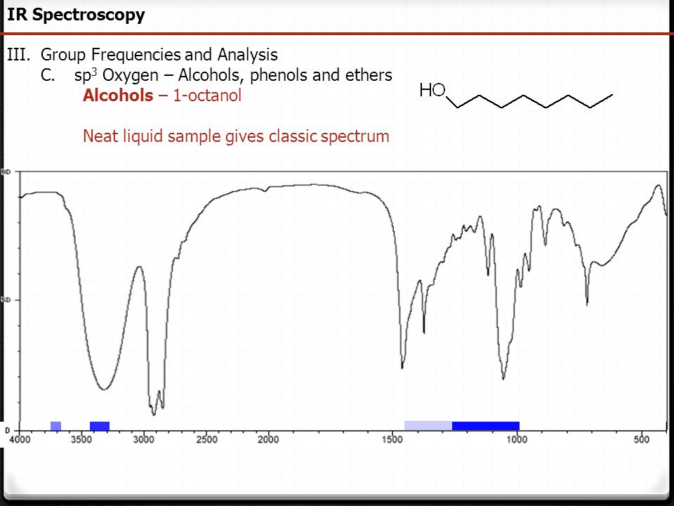 IR Spectroscopy Group Frequencies and Analysis. sp3 Oxygen – Alcohols, phenols and ethers. Alcohols – 1-octanol.