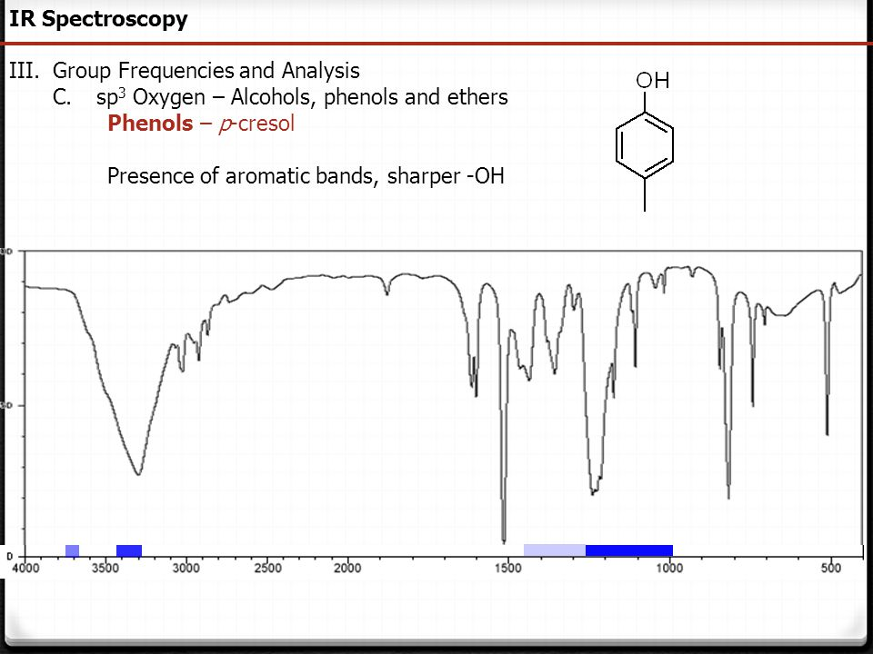 IR Spectroscopy Group Frequencies and Analysis. sp3 Oxygen – Alcohols, phenols and ethers. Phenols – p-cresol.