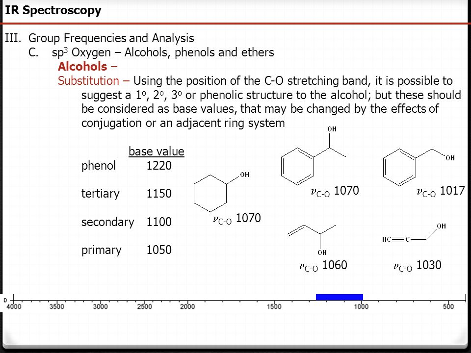 IR Spectroscopy Group Frequencies and Analysis. sp3 Oxygen – Alcohols, phenols and ethers. Alcohols –