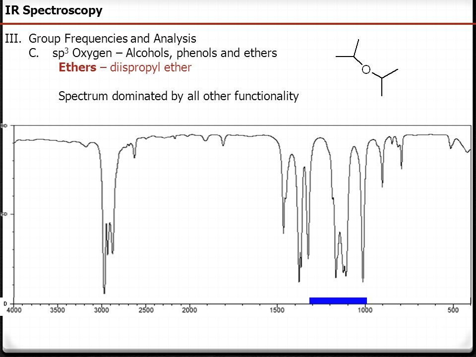 IR Spectroscopy Group Frequencies and Analysis. sp3 Oxygen – Alcohols, phenols and ethers. Ethers – diispropyl ether.
