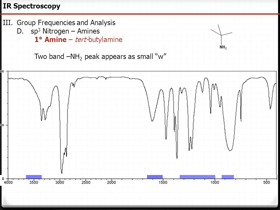 IR Spectroscopy Group Frequencies and Analysis. sp3 Nitrogen – Amines. 1° Amine – tert-butylamine.