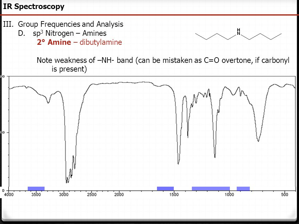 IR Spectroscopy Group Frequencies and Analysis. sp3 Nitrogen – Amines. 2° Amine – dibutylamine.