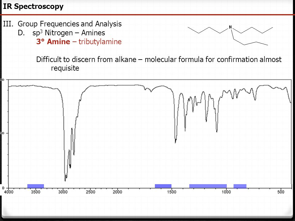 IR Spectroscopy Group Frequencies and Analysis. sp3 Nitrogen – Amines. 3° Amine – tributylamine.