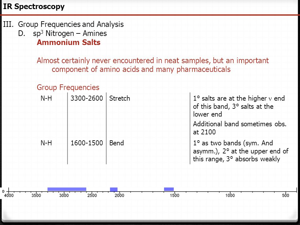 Group Frequencies and Analysis sp3 Nitrogen – Amines Ammonium Salts