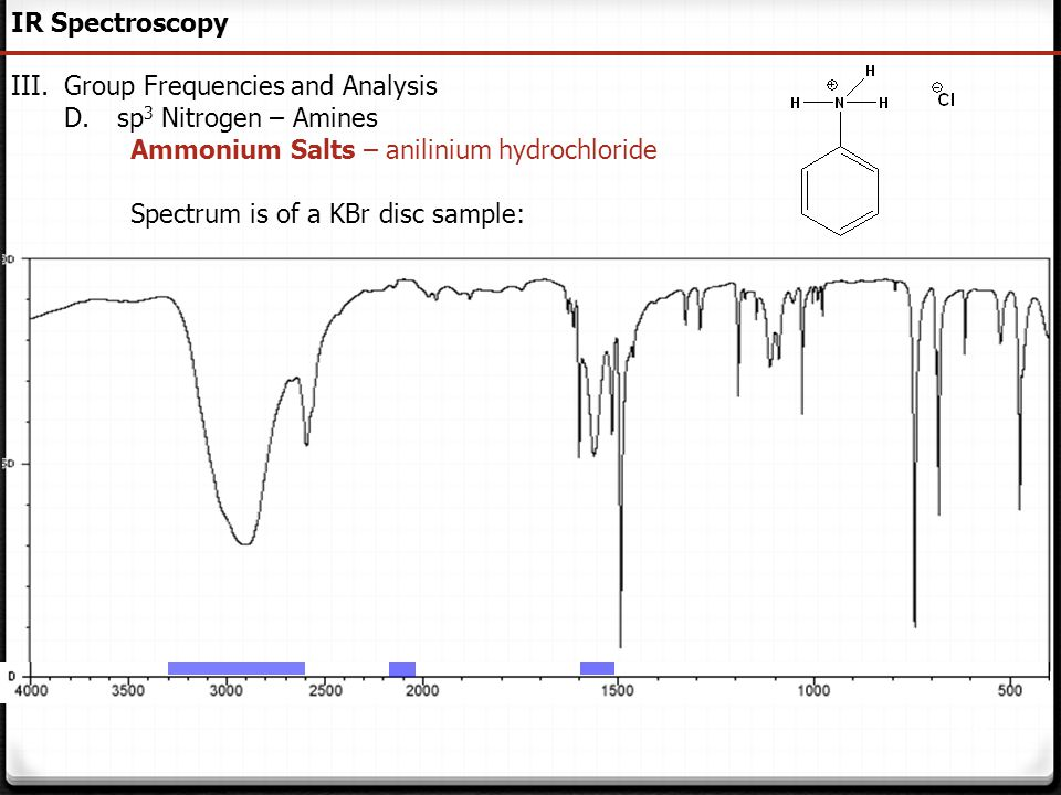 IR Spectroscopy Group Frequencies and Analysis. sp3 Nitrogen – Amines. Ammonium Salts – anilinium hydrochloride.