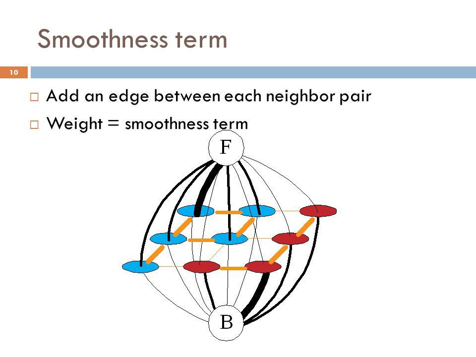 Smoothness term Add an edge between each neighbor pair