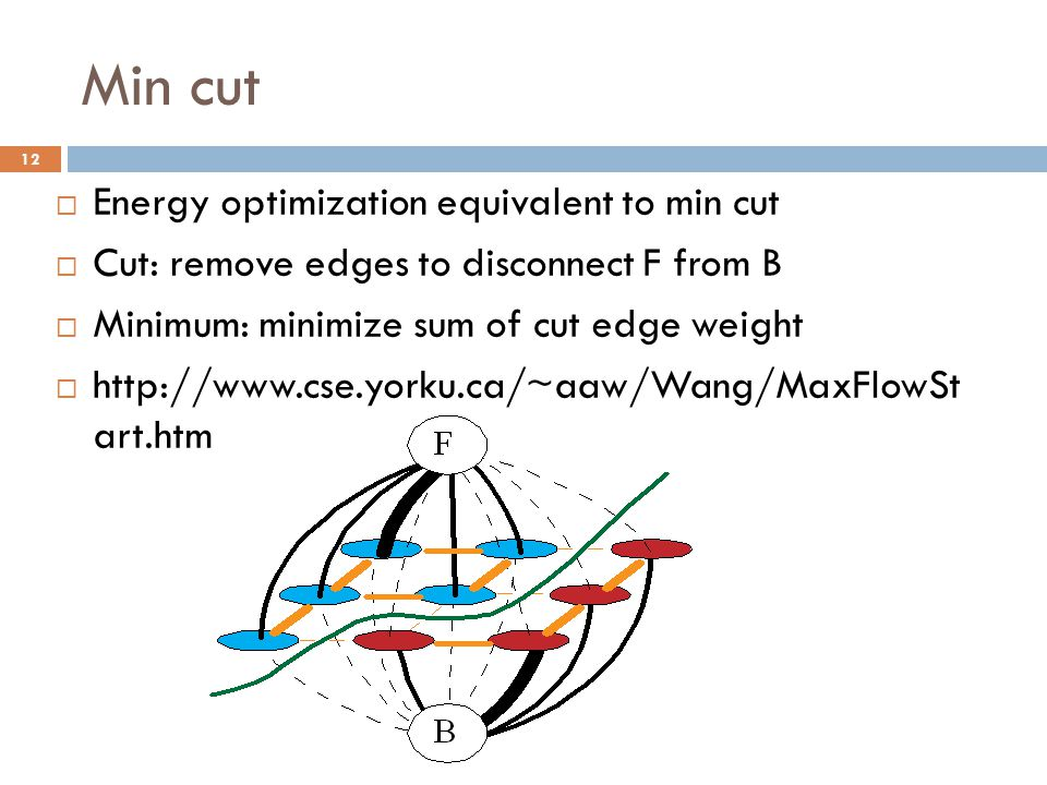 Min cut Energy optimization equivalent to min cut
