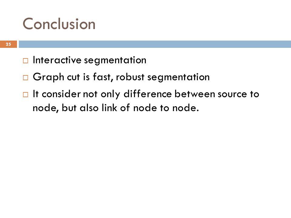 Conclusion Interactive segmentation