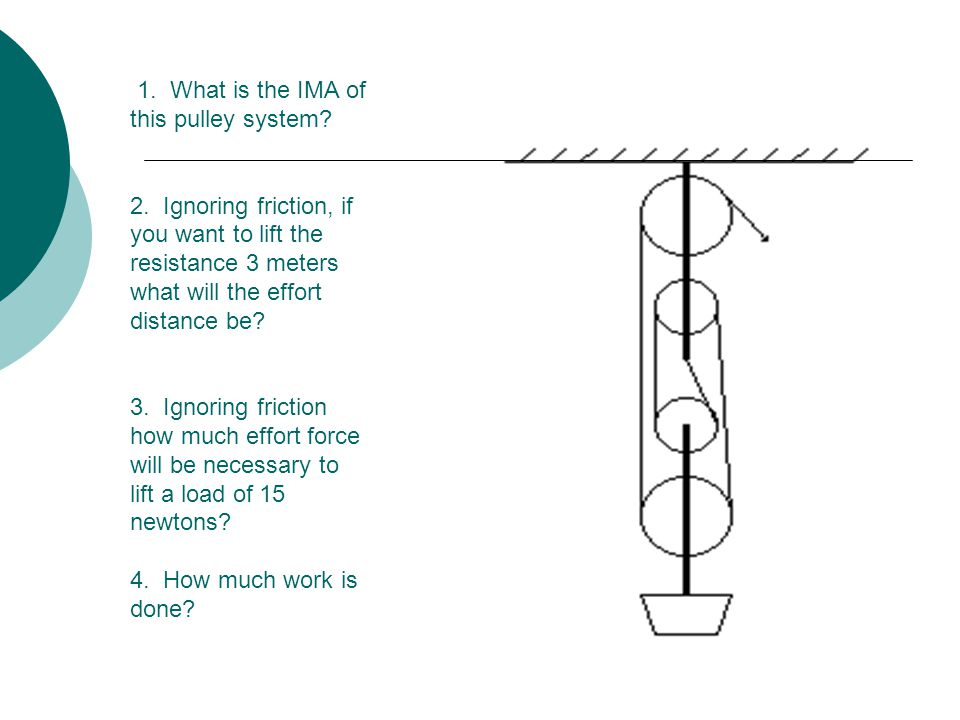 how to find the ima of a pulley