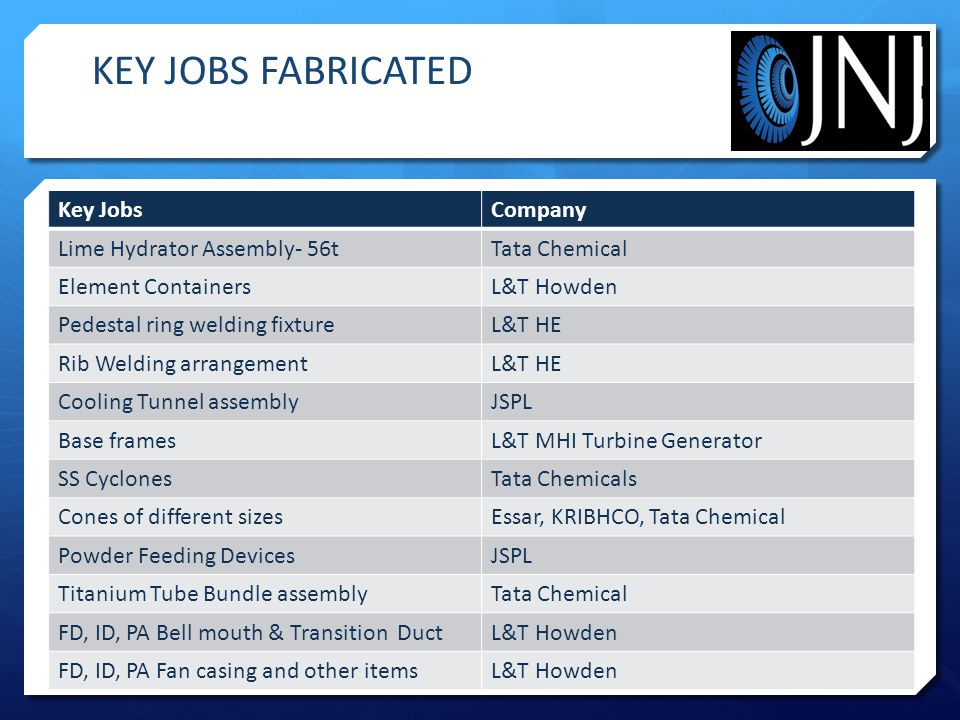 KEY JOBS FABRICATED Key Jobs Company Lime Hydrator Assembly- 56t