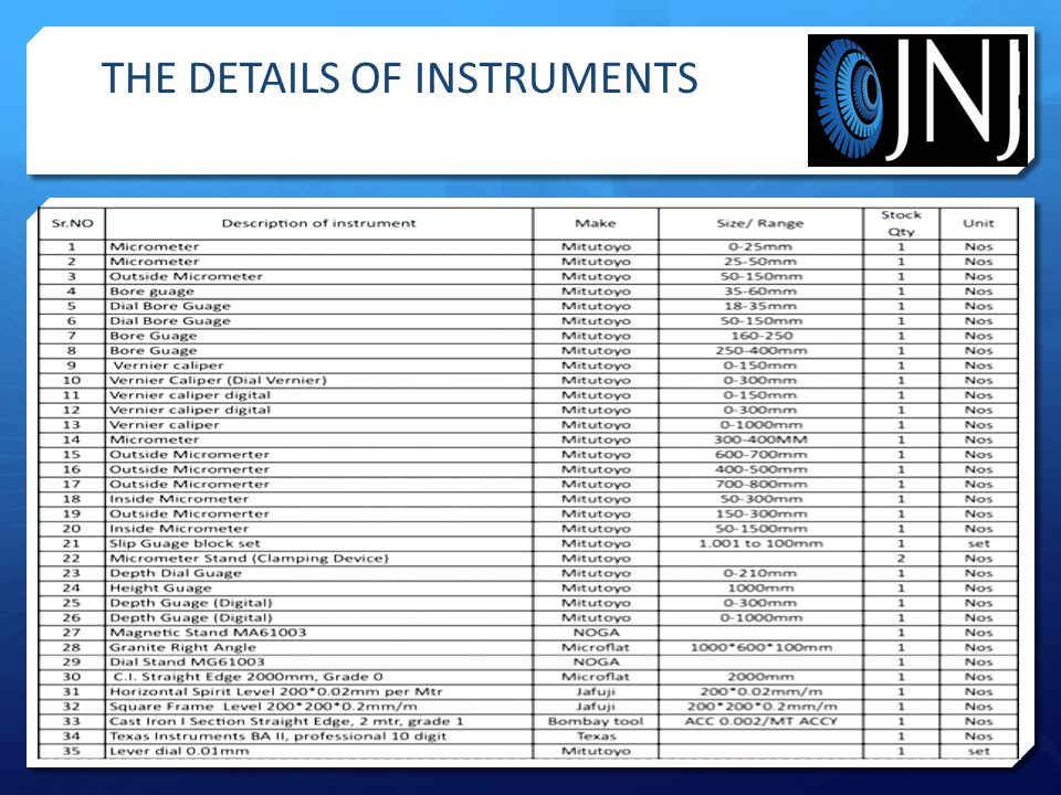 THE DETAILS OF INSTRUMENTS