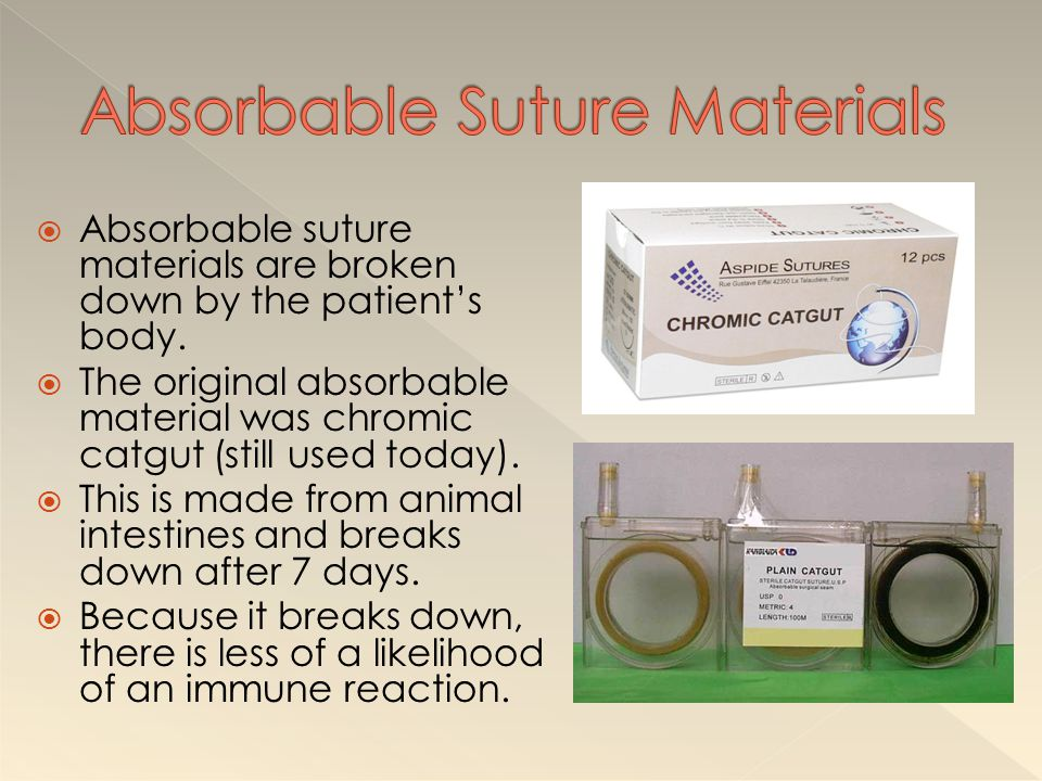 Absorbable Suture Materials
