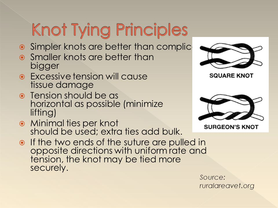 Knot Tying Principles Simpler knots are better than complicated